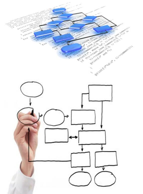 sviluppo_software